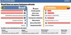 Colombia llega a cuartos en el Mundial tras exorcizarse del narco. 04/07/2014