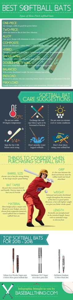 Best Softball Bat Reviews & Buying Guide for 2016