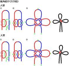 Sauvastika Knot