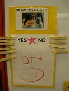DIY question of the day using clothespins. Kindergarten Crafts, Preschool Learning Activities, Preschool Classroom, Question Of The Day, This Or That Questions, Back To School Displays, Job Chart, Creative Curriculum, Teaching First Grade