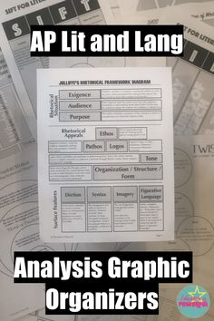 Do you teach AP Lit (Literature and Composition) or AP Lang (Language and Composition)? Look no further for rhetorical or literary analysis graphic organizers to help students understand any text. Detailed instructions and a blank one for students use. Ap Literature, Teaching Literature, Teaching Resources, Teaching Ideas, American Literature, Teaching Materials, Writing Skills, Writing Activities, Ap 12
