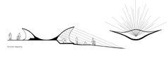 Conchas Acústicas,Diagrama