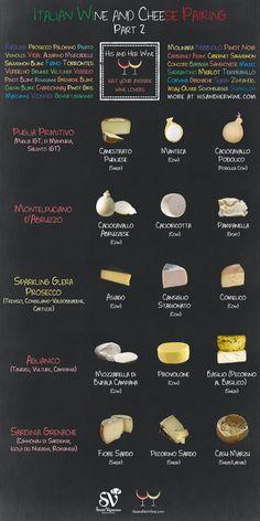 Italian Wine and Cheese Pairing Part 2 #wine #food #cheese #pairing