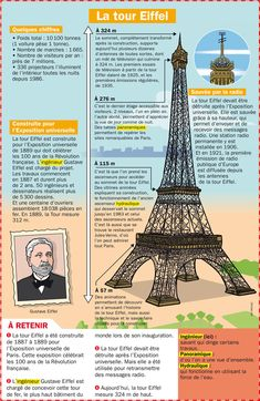 Study Flashcards, French Flashcards, French Worksheets, French Words Quotes, French Phrases, Tour Eiffel, Learn French Beginner, France Eiffel Tower, Study French
