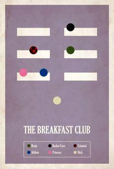 / John Hughes / The Breakfast Club / 1985.