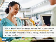 83% of N.A. consumers are likely to continue using a company because of its loyalty program