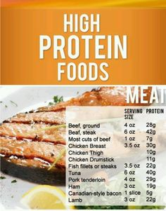 High Protein Meats