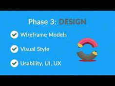 Best Web Design Services Cambridge Ontario | Responsive Website Layouts | Mobile | Website Development
