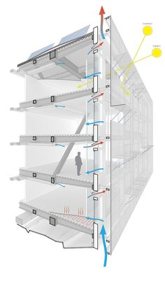 Detail Building Systems Section Social Housing Architecture, Architecture Design, System Architecture, Architecture Concept Drawings, Pavilion Architecture, Green Architecture, Facade Design, Sustainable Architecture, Residential Architecture