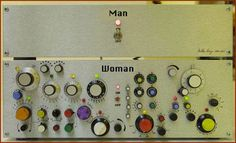 Funny cartoon picture explainig a difference between men and women. Funny cartoon of gender difference Diane Tell, Rita Wainer, Aviation Humor, Aviation Technology, Men Vs Women, Women Life, Young Women, Gb Bilder, Jokes