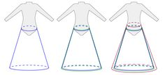 How to layer underskirts (x2) and overskirt on a ballroom dress.
