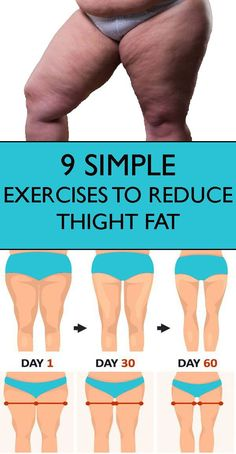 9 Simple & Best Exercises To Reduce Thigh Fat Fast At Home ! Having fat or plump does mean that you cannot get rid of it and also this should not make you think negatively about yourself .An as the proverb goes when there is a will there is a way. Exercise For Lower Belly, Exercise To Reduce Thighs, Daily Exercise, Losing Weight Tips, Reduce Weight, Reduce Thigh Fat, Stomach Fat Loss, Nova, Weight Transformation