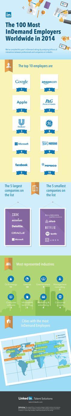 A 100 Legkeresettebb Munkahely a Linkedinen [INFOGRAFIKA] | 2014. október 21-én jelentette meg a Linkedin azt az infografikát, amit a 100 legkeresettebb munkahely kutatásuk alapján adtak közre.
