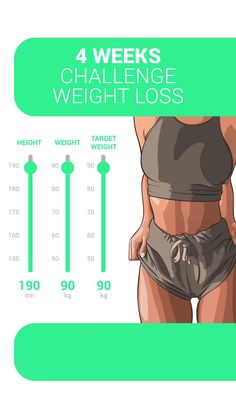1 Month at home to change your body Gym Workout Videos, Gym Workouts, At Home Workouts, Health App, Health Fitness, 30 Day Fitness, 30 Day Workout Challenge, Dance Poses, Height And Weight