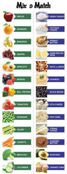 Three well-balanced meals along with several healthy snacks will keep those cravings at bay! When cravings hit, combine a fruit or veggie with a protein for a healthy snack! Get Healthy, Healthy Tips, Healthy Snacks, Healthy Recipes, Diet Recipes, Smart Snacks, Veggie Snacks, Diabetic Snacks, Diet Snacks