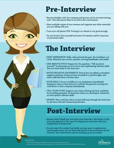 Your resume defines your career. Get the best job offer with a professional resume written by a career expert. Our resume writing service is your chance to get a dream job! Get more interviews today with our professional resume writers. Interview Skills, Job Interview Questions, Job Interview Tips, Interview Preparation, Job Interviews, Interview Process, Interview Makeup, Hairstyles For Job Interview, Preparing For An Interview