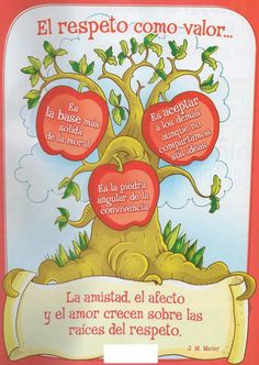 EL RESPETO COMO VALOR Sunday School Crafts For Kids, Human Values, Teacher Quotes, Good Communication, Class Projects, Birthday Messages, Too Cool For School, School Counseling, Emotional Intelligence