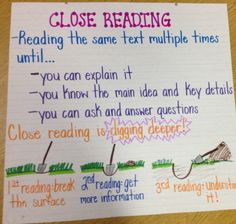 Close reading anchor chart in my grade classroom - I could see this adapted for a middle school or high school anchor chart! Reading Lessons, Reading Skills, Teaching Reading, Reading Quotes, Guided Reading, Reading Tips, Reading Intervention, Math Lessons, 3rd Grade Classroom