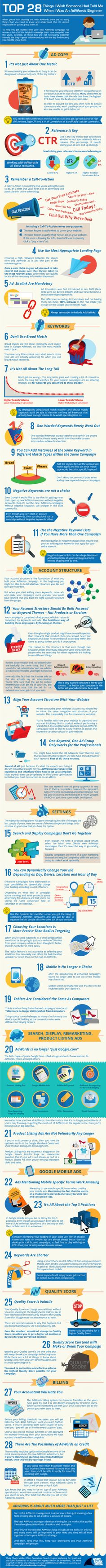 28 Tips for AdWords Beginners Wish Someone Had Told Me