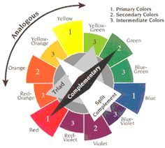 How to wear colours together! #colour wheel
