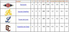 Tabla de Posiciones Round Robin 04 de Enero de 2014 - Cachicha.com