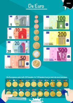 Euro, Gold Money, School Posters, School Hacks, Teaching Math, Classroom, Education, Creative, Projects