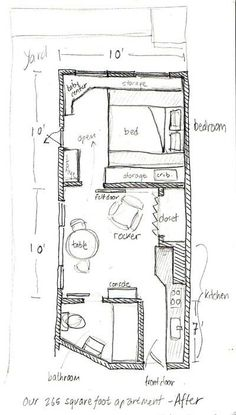 Small Apartments With Big Impact