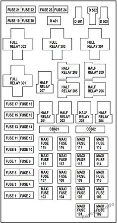 11 best 2000 ford f650 750 images ford f650, ford, fuse panel2003 f250 v1 0 fuse box diagram
