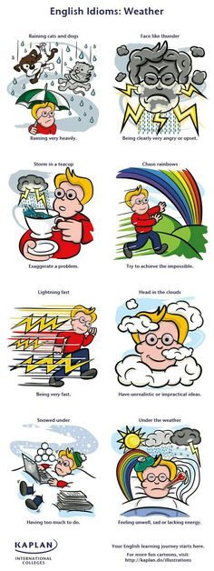 Weather-Related Idioms and Phrases - Free English Lessons with Andrea from ESL Basics English Vocabulary Words, Grammar And Vocabulary, English Idioms, English Grammar, Teaching English, English Language Arts, English Fun, English Study, English Words