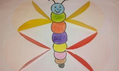 Okul oncesi artik materyal hayvanlar kelebek