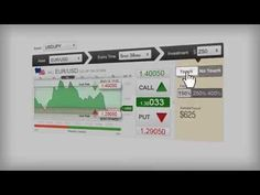 RBoptions - Wiki Page Find more information on the number 1 broker http://www.rboptionswiki.com/