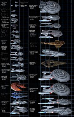 Star Trek ship size comparison chart. These sizes don't match up too well with the Eaglemoss Star Trek ships collection.: