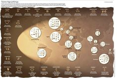 26 symbols that have appeared again and again at worldwide sites across 25,000 years of prehistory.