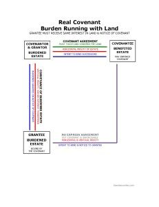 Real Property: Privity in Covenants: Real Covenant Burden Running with Land | Bar Exam Study Materials