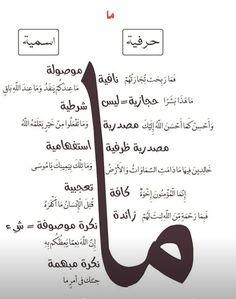 Pin By Kika Nona On التعليم Arabic Language Learn Arabic Language Arabic Langauge