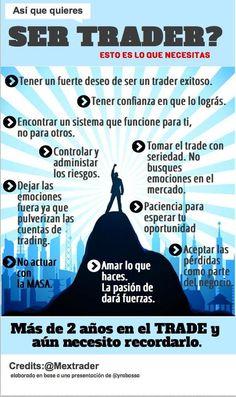 Infografía: Ser Trader? - Esto es lo que necesitas  Cortesía de @MexTrader