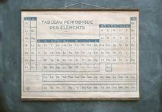 French Periodic Table (white)