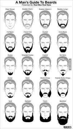 Un guide sur les différentes sortes de barbes – Un gars avec une grosse barbe c'est oui ou non?