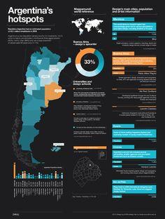 Nice simple infographics