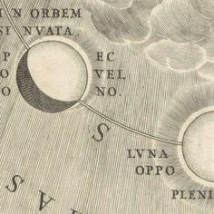 Kaart van de aarde met de verschillende standen van de maan en de zon, Johannes van Loon, Pieter Schenk (I), Gerard Valck, 1708 - Yeah Science! - ish-Collected Works of Amanda Mair - All Rijksstudio's - Rijksstudio - Rijksmuseum