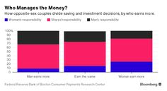 Men Are Losing Control of the Family Checkbook - Bloomberg