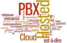 Hosted PBX tag cloud for cloud communications. While also throwing in some global (French) lingo. Le Cloud, Communication, Make Business, Clever, Blog, Clouds, French, Phone, Cloud