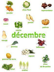 Pissenlit d cembre calendrier des fruits et l gumes organization pinterest fruit - Legumes de saison decembre ...