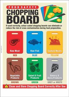 Food Safety Chopping Board