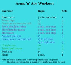 Arms & Abs workout @Vanessa Couch perhaps next upper body workout?