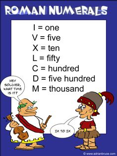 We had to learn Roman Numerals in school - Kids today don't know what it is....do they?
