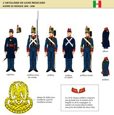 Mexican Artillery of The Line 1846-48