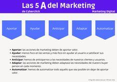 Las 5 A del Marketing de Cyberclick #infografia #infographic #marketing - TICs y Formación