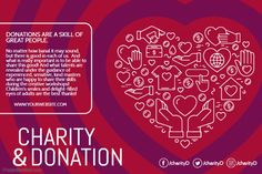 Charity and donation fundraiser event for cancer poster template Fundraiser Event, Fundraising Events, Invert Colors, Classic Names, Promotional Flyers, Change Background, Custom Fonts, Facebook Photos