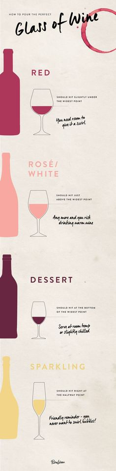 How to pour the perfect glass of wine… | infographic on purewow.com